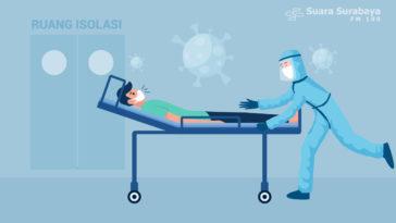 Berhadapan dengan Aturan Rumah Sakit