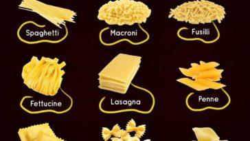 .  Hi, Foodies! Sudah tau kalau jenis pasta itu ada banyak? Kita intip, yuk! Kam...
